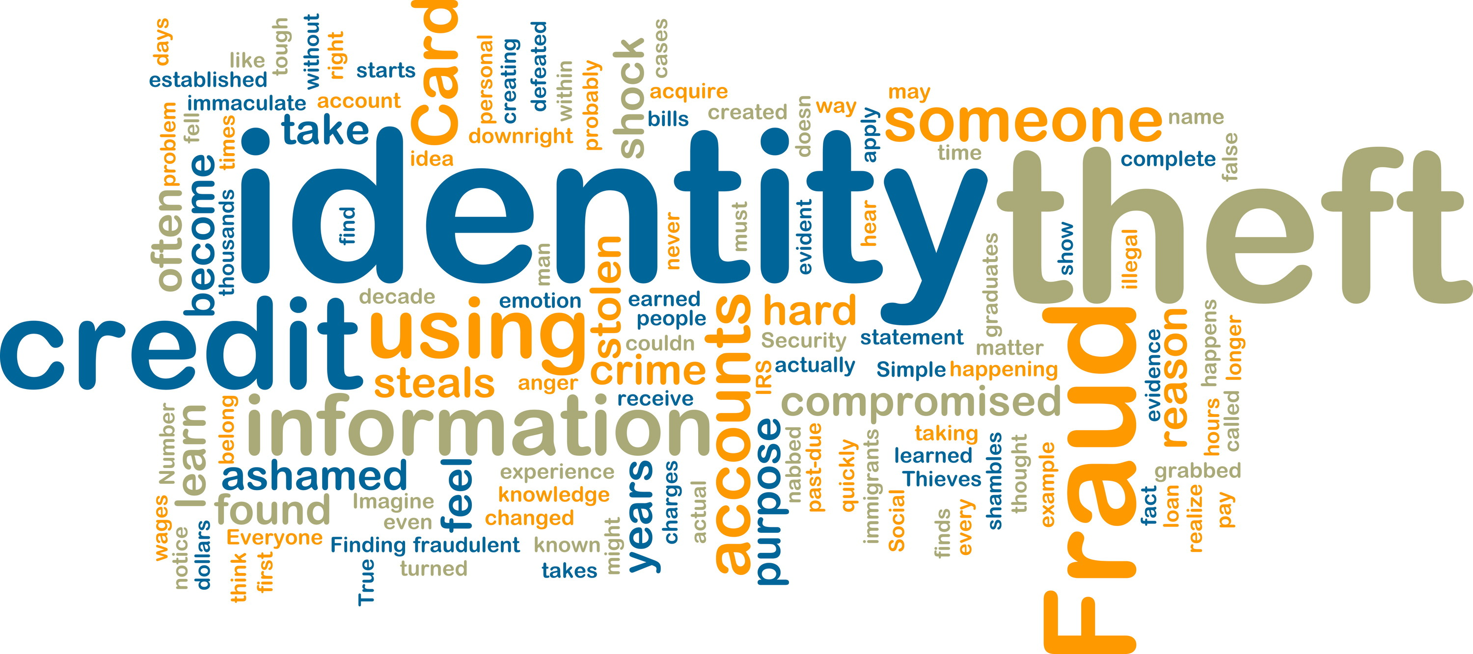 Protect Yourself Against Identity Theft is Always
